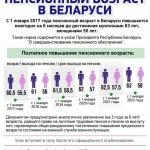 Тема недели: Президент подписал указ о совершенствовании пенсионного обеспечения