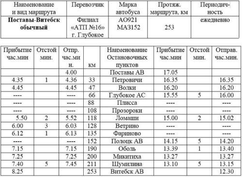 Поставы-Витебск 4-00