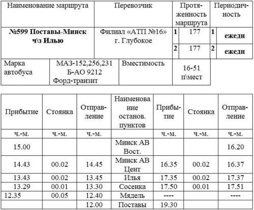 Поставы-Минск 12-00