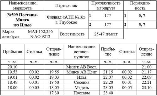 Поставы-Минск 17-30