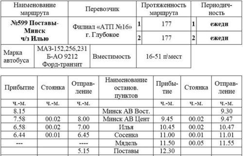 Поставы-Минск 5-15