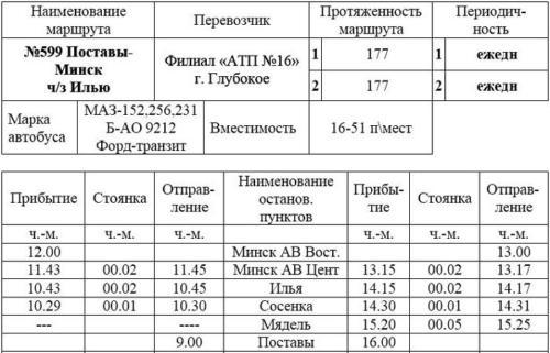 Поставы-Минск 9-00